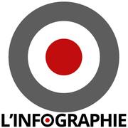 linfographie_logo-infog2.jpg