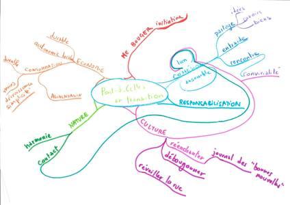 pontacellesentransition_dessin-transition.jpg