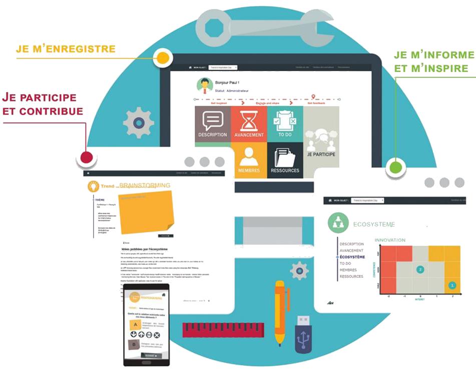 Mode d'emploi pour co-construire le Projet en ligne grâce à la plateforme DIALOG