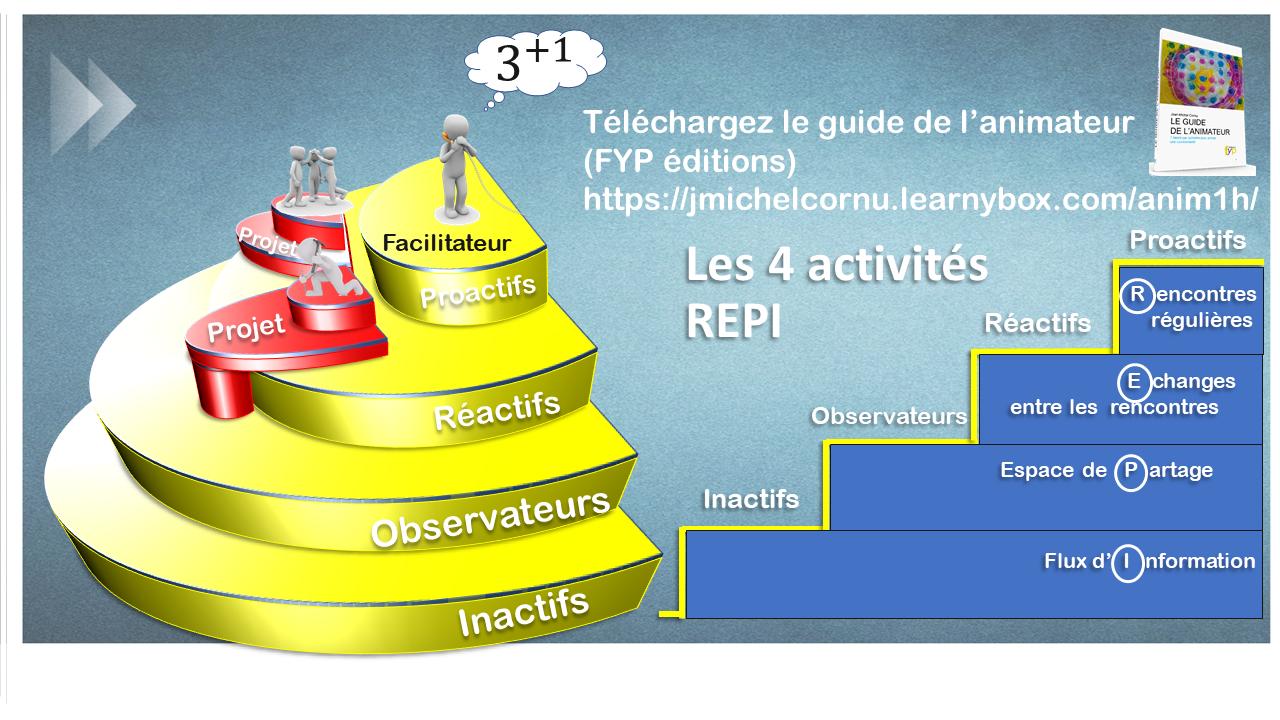 image communaute_de_projet_en_reseau.png (1.1MB)