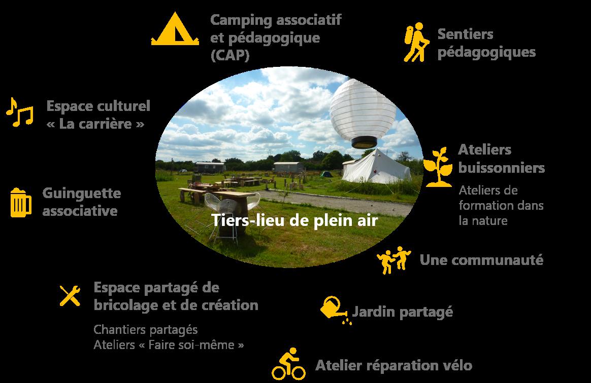 image Projet_Le_Monde_du_petit_peuple.png (0.6MB)